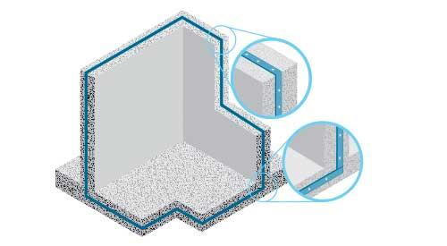 Dual Seal Bentonite Water-Stop