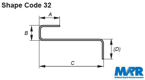shape-code-32