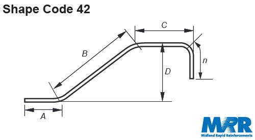 shape-code-42