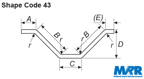shape-code-43