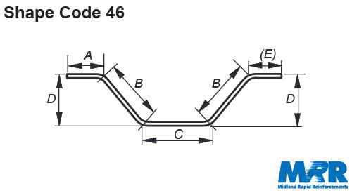 shape-code-46